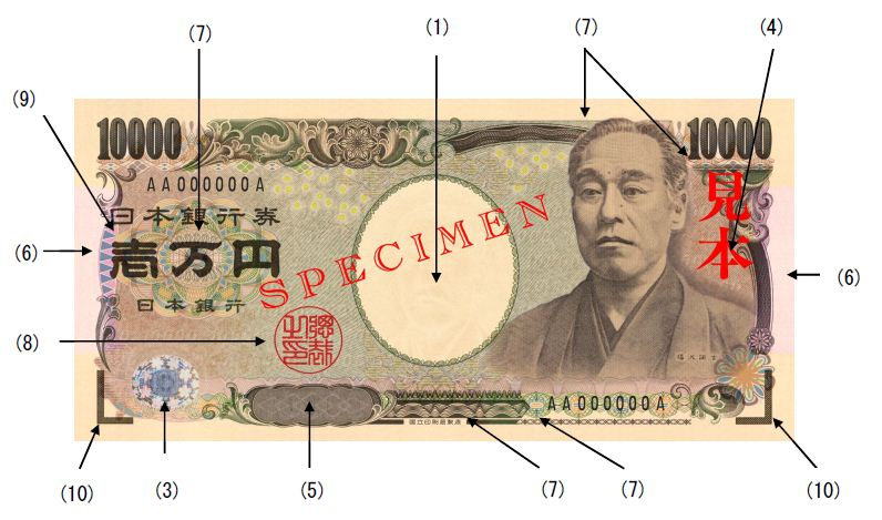 image of the front of a 10,000 yen note