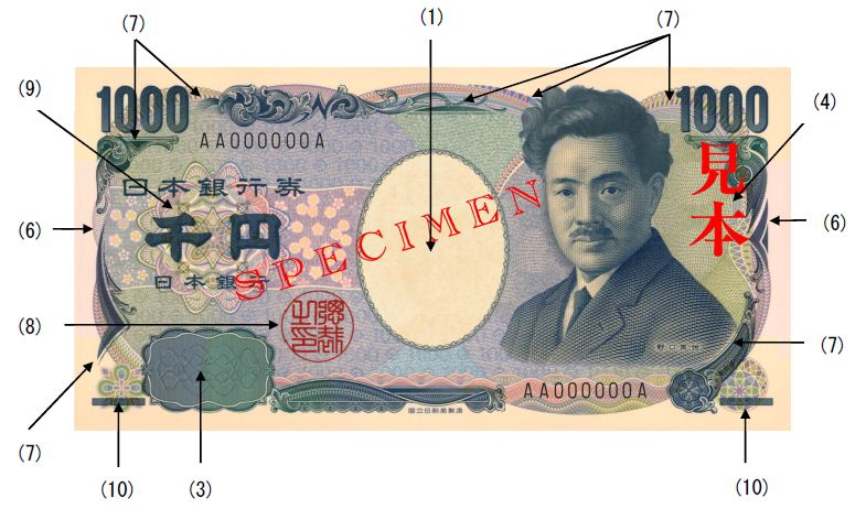 image of the front of a 1,000 yen note